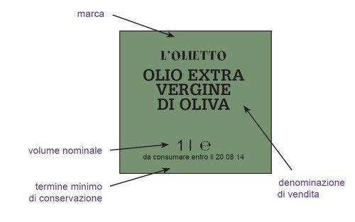 olio extravergine di oliva etichetta