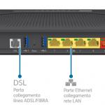 Router WI-FI e Modem: guida alla scelta | Funzionalità e caratteristiche