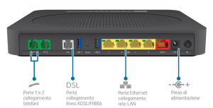 modem e router WI-FI