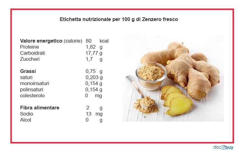 zenzero curativo tabella nutrizionale
