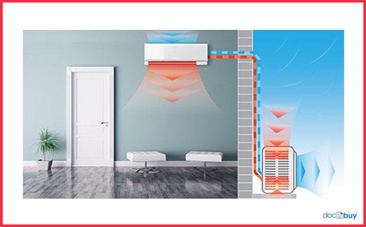 condizionatori e climatizzatori funzionamento