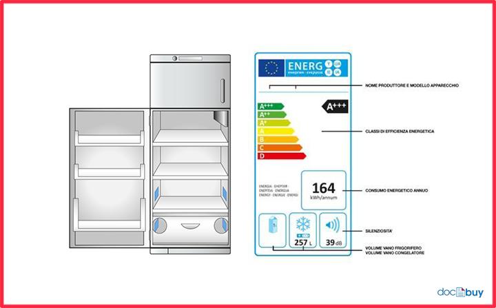 frigorifero etichetta